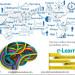 E Learning (2)